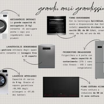 Beko: i maxi elettrodomestici dalle grandi prestazioni