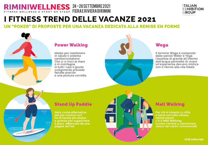 RiminiWelness i fitness trend
